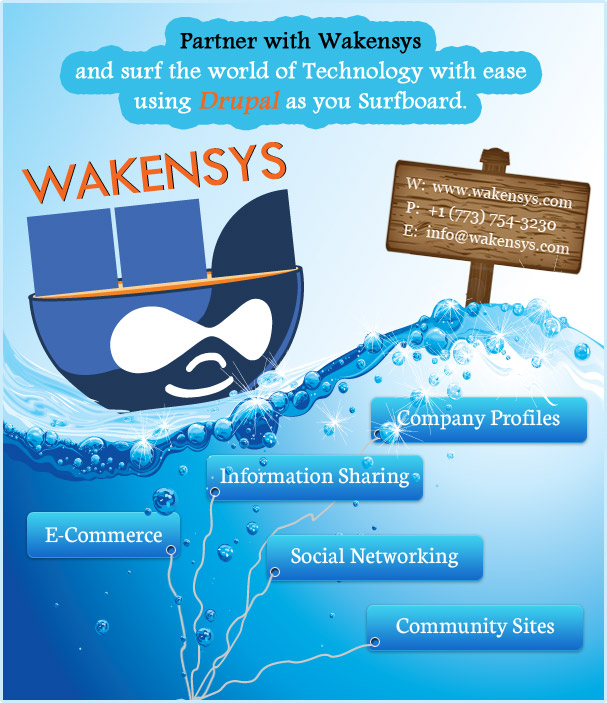 Drupal your Organization with Wakensys.